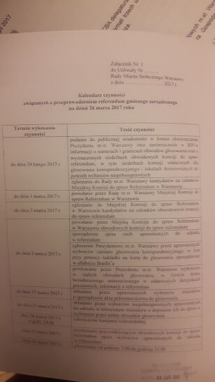 Kalendarium dotyczące referendum Rada Warszawy